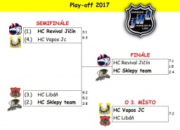 Play-off OHL 2017