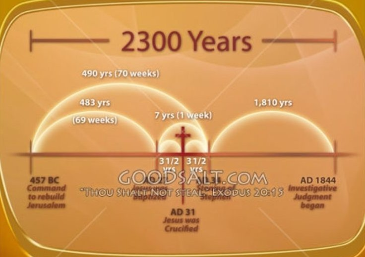 2300-day-prophecy-GoodSalt-jcgas0027.jpg