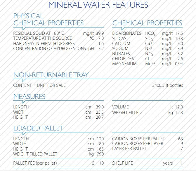 mineral water call.jpg